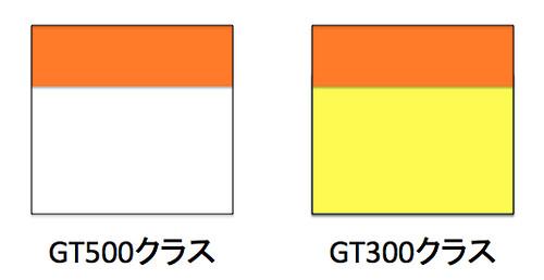 SGTゼッケン紹介
