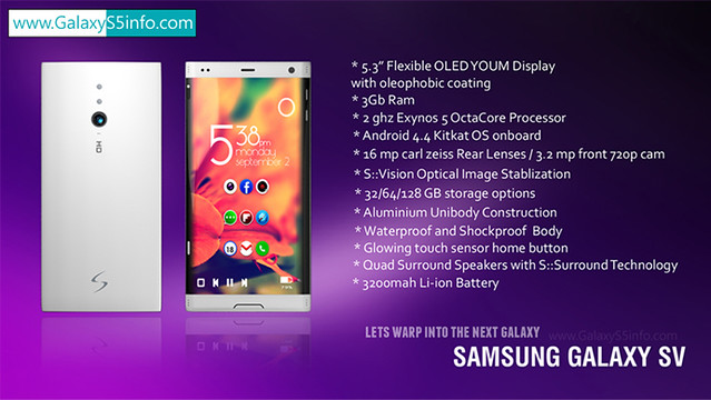 Samsung Galaxy S5 дата выхода