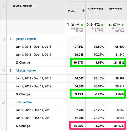 All_Traffic_-_Google_Analytics-4