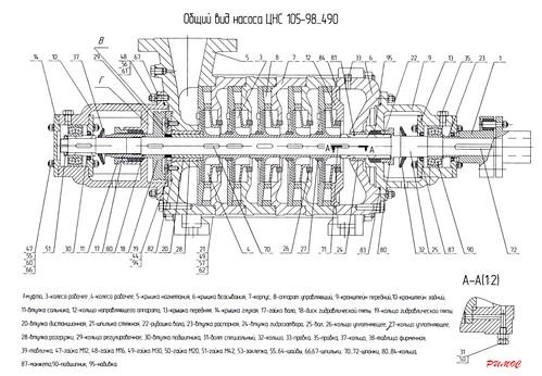 Конструктивная характеристика насосов ЦНС(Г) 105-441