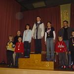 20040103 Kinderschikurs