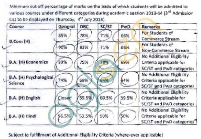Delhi UniversitySri Aurobindo College (Evening)Third Cut Off List 2013