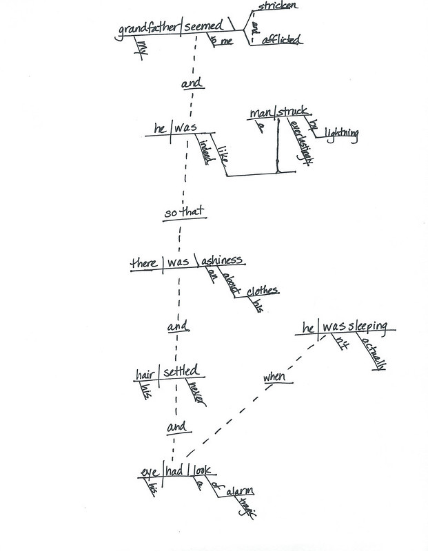 Kellie-sentence diagram pg 5