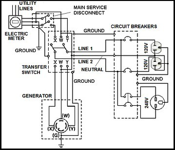 tv schematic block diagram get free image about wiring diagram