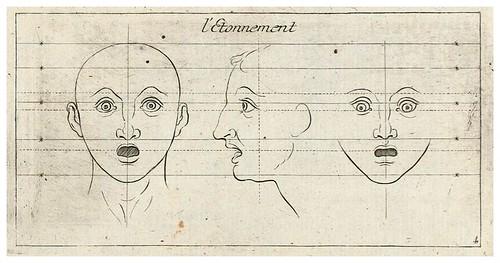 004-El asombro-Caracteres des passions…- Sébastien Le Clerc- ETH-Bibliothek e-rara