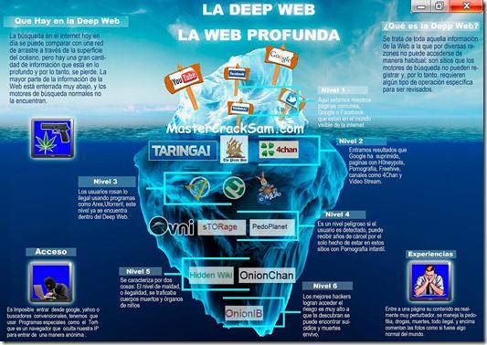 QUE ES LA DEEP WEB?