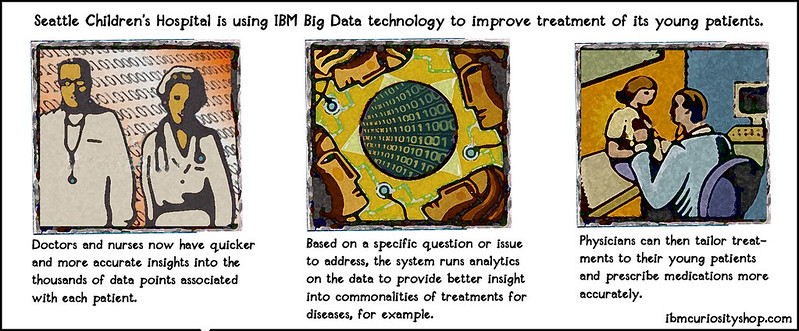 Big Data for Little Patients