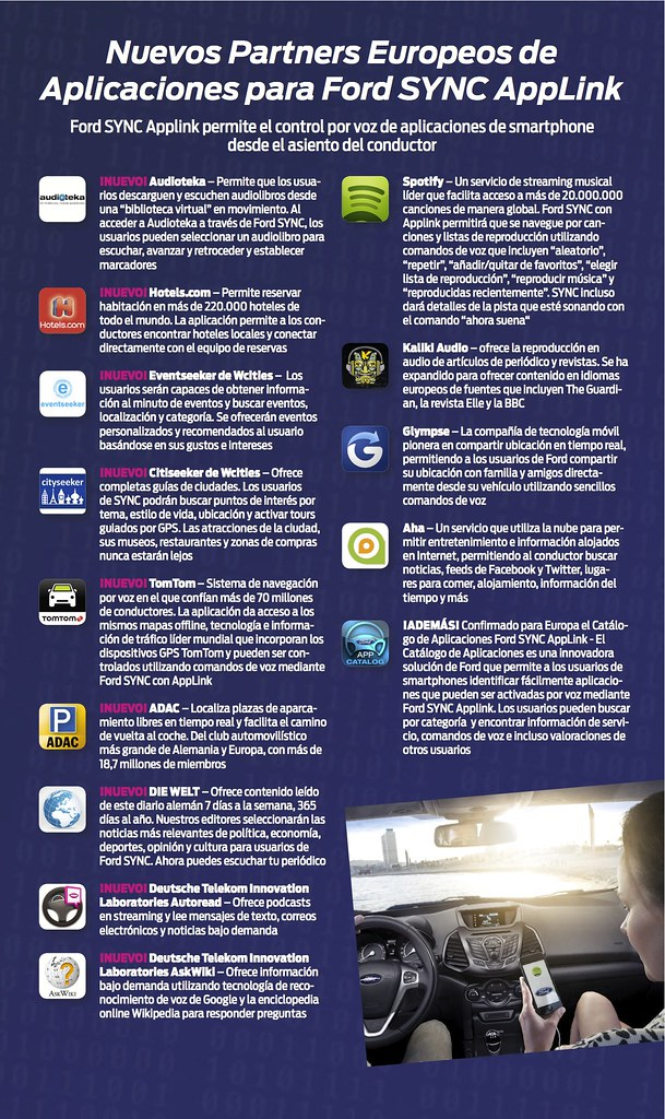 Nuevos Partners Europeos de Aplicaciones para Ford SYNC AppLink