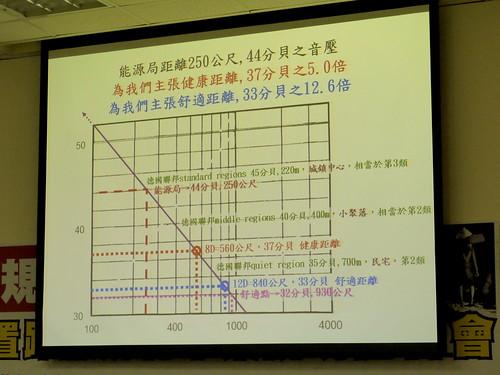 民間版與現行及國際標準的比較表