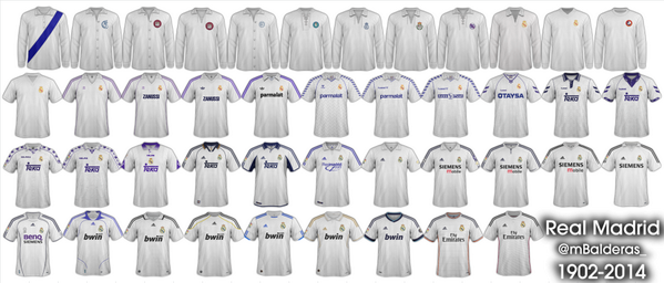 Real Madrid Home shirt...