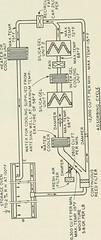 """Image from page 493 of """"The Bell System technical journal"""" (1922)"""