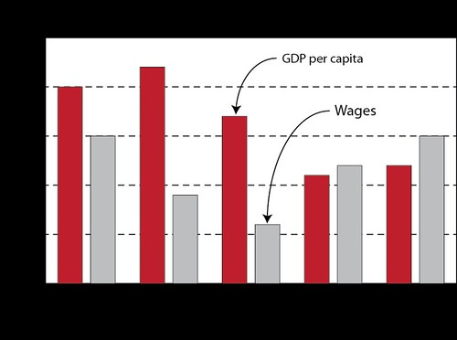 gdp_vs_wage_growth