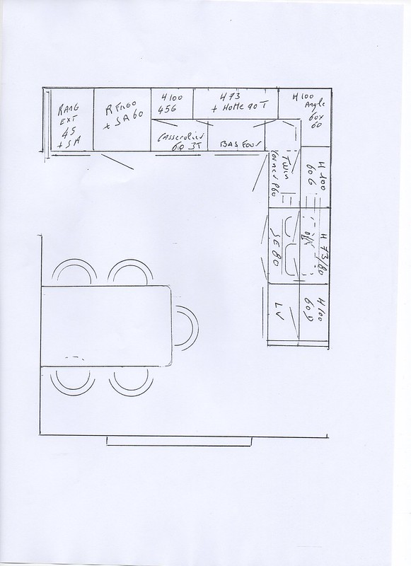 cuisinistes les bons plans les arnaques page 82 cuisine discussions forum. Black Bedroom Furniture Sets. Home Design Ideas