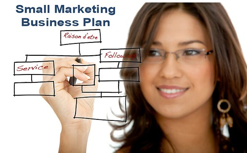 Small business marketing plan