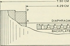 """Image from page 129 of """"The Bell System technical journal"""" (1922)"""