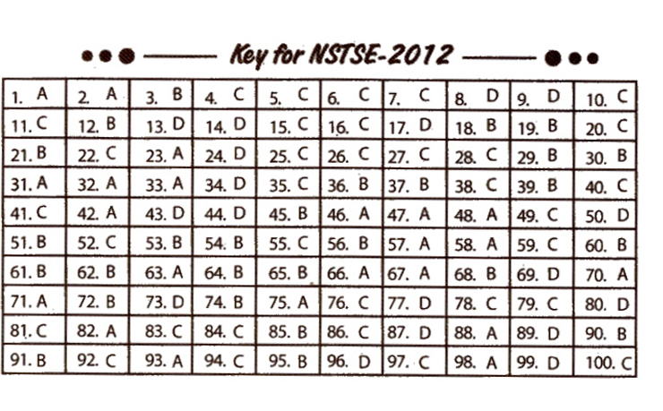 NSTSE 2012 Question Paper with Answers for Class 9