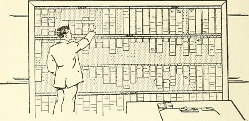 "Image from page 103 of ""114 proved plans to save a busy man time; tested plans for making every minute count-ways to keep work free from interruption-how to put your office and desk in effective time-saving trim-methods that help to speed up routine"" (191"