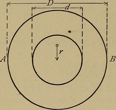 """Image from page 205 of """"Machine design"""" (1906)"""