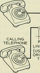 "Image from page 1135 of ""The Bell System technical journal"" (1922)"