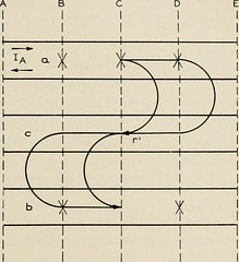 "Image from page 50 of ""The Bell System technical journal"" (1922)"