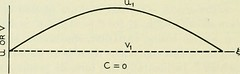 "Image from page 1231 of ""The Bell System technical journal"" (1922)"