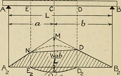 "Image from page 149 of ""The strength of materials; a text-book for engineers and architects"" (1916)"