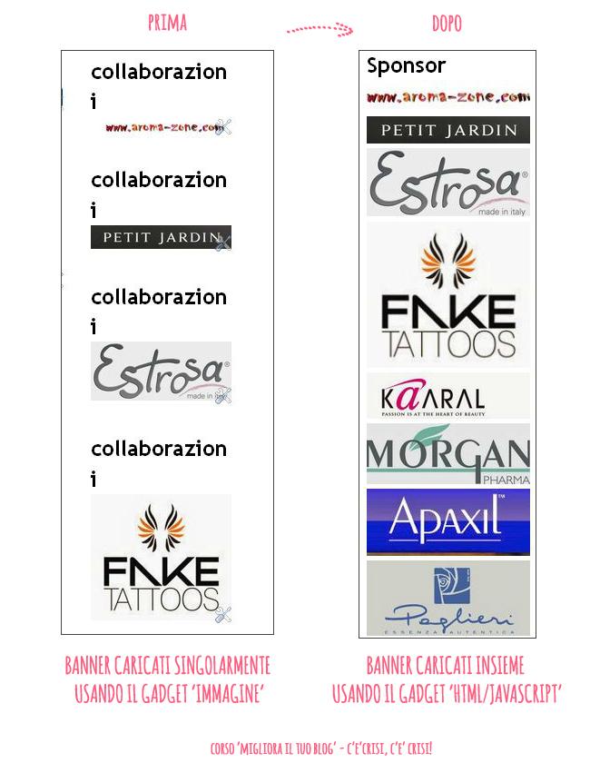 collaborazioni, corso migliora il tuo blog, corso di blogging
