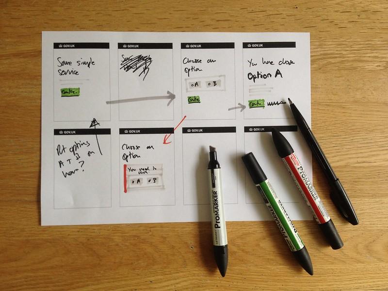 Prototyping kit