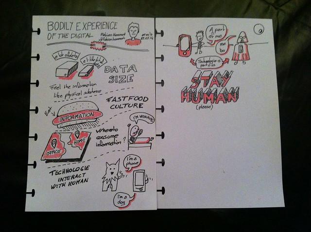 Bodily Experiences of the Digital sketchnote
