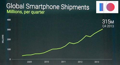 google-global-shipment