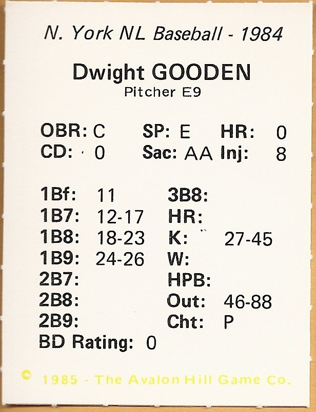 Dwight Gooden Price List Supercollector Catalog