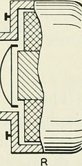 """Image from page 132 of """"The Bell System technical journal"""" (1922)"""