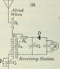 "Image from page 485 of ""Practical physics"" (1922)"
