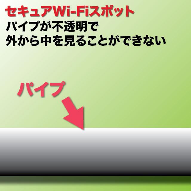 暗号化されているWi-Fi