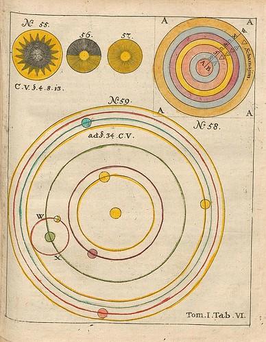 006-Opus Mago-cabbalisticum Et Theosophicum…1735- Georg Von Welling-fuente E-rara