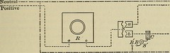 "Image from page 222 of ""Laboratory exercises in elementary physics"" (1892)"
