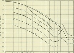 "Image from page 1112 of ""The Bell System technical journal"" (1922)"