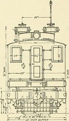 "Image from page 421 of ""Cyclopedia of applied electricity : a general reference work on direct-current generators and motors, storage batteries, electrochemistry, welding, electric wiring, meters, electric lighting, electric railways, power stations, swit"