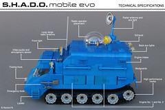 UFO | S.H.A.D.O. mobile evo - technical specifications
