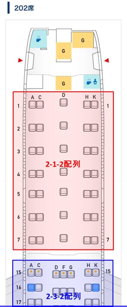 170320 ANA国内線国際線機材の見分け方3