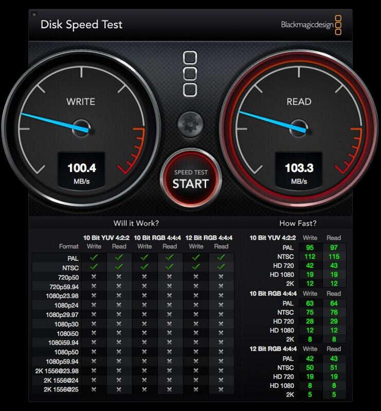 RAID 1 - Disk Speed Test