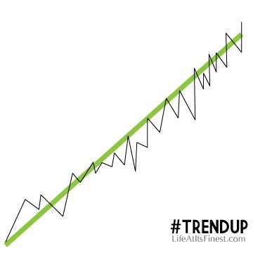 trendup