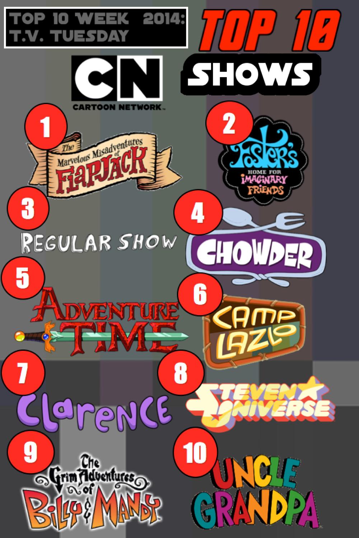 Top 10 Week 2014 Tv Tuesday Top 10 Cartoon Network Shows