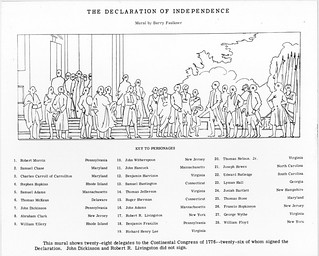 Photograph of the Key to Personages Featured in the Mural, The Declaration of Independence, by Barry Faulkner, 10/27/1936