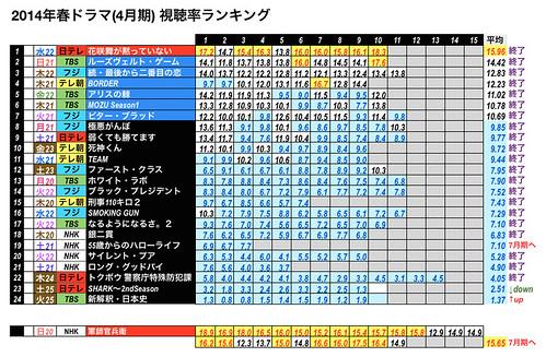 2014-4-7-1