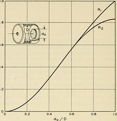 """Image from page 447 of """"The Bell System technical journal"""" (1922)"""