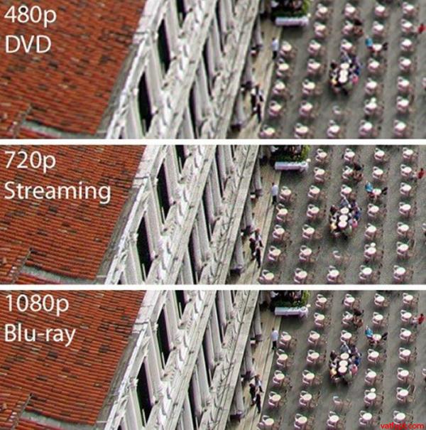 Năng suất phân ly của mắt, độ phân giải hiển thị