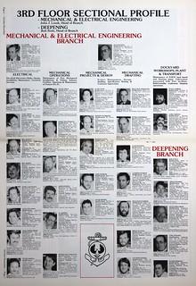 DMH Harbor Talk : 1986 / 10 06