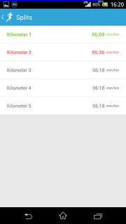 20140506_RunKeeper(Running)splits