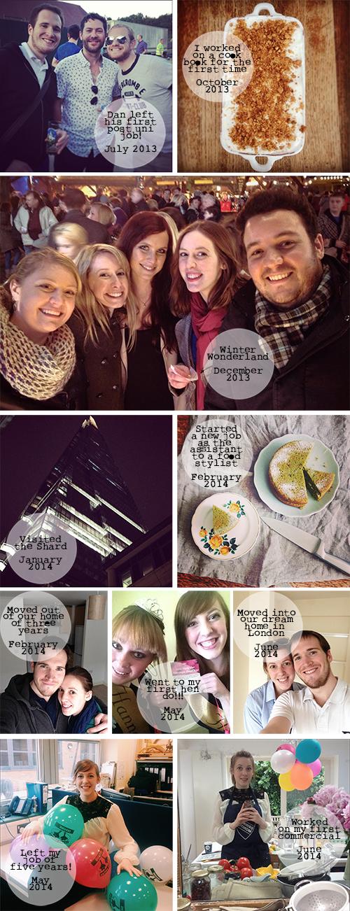 2013-2014 blog
